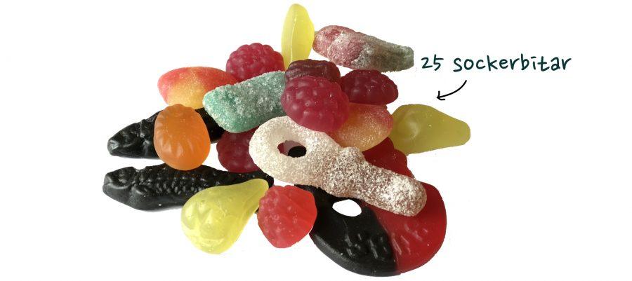 vilket godis innehåller minst kalorier